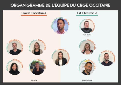 Organigramme Equipe Crge Occitanie 2020