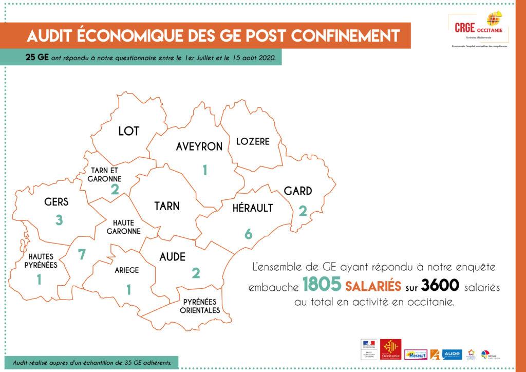 Audit économique des GE – CRGE Occitanie