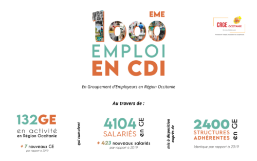 1000 eme emploi en CDI en Groupement d'employeurs - CRGE Occitanie